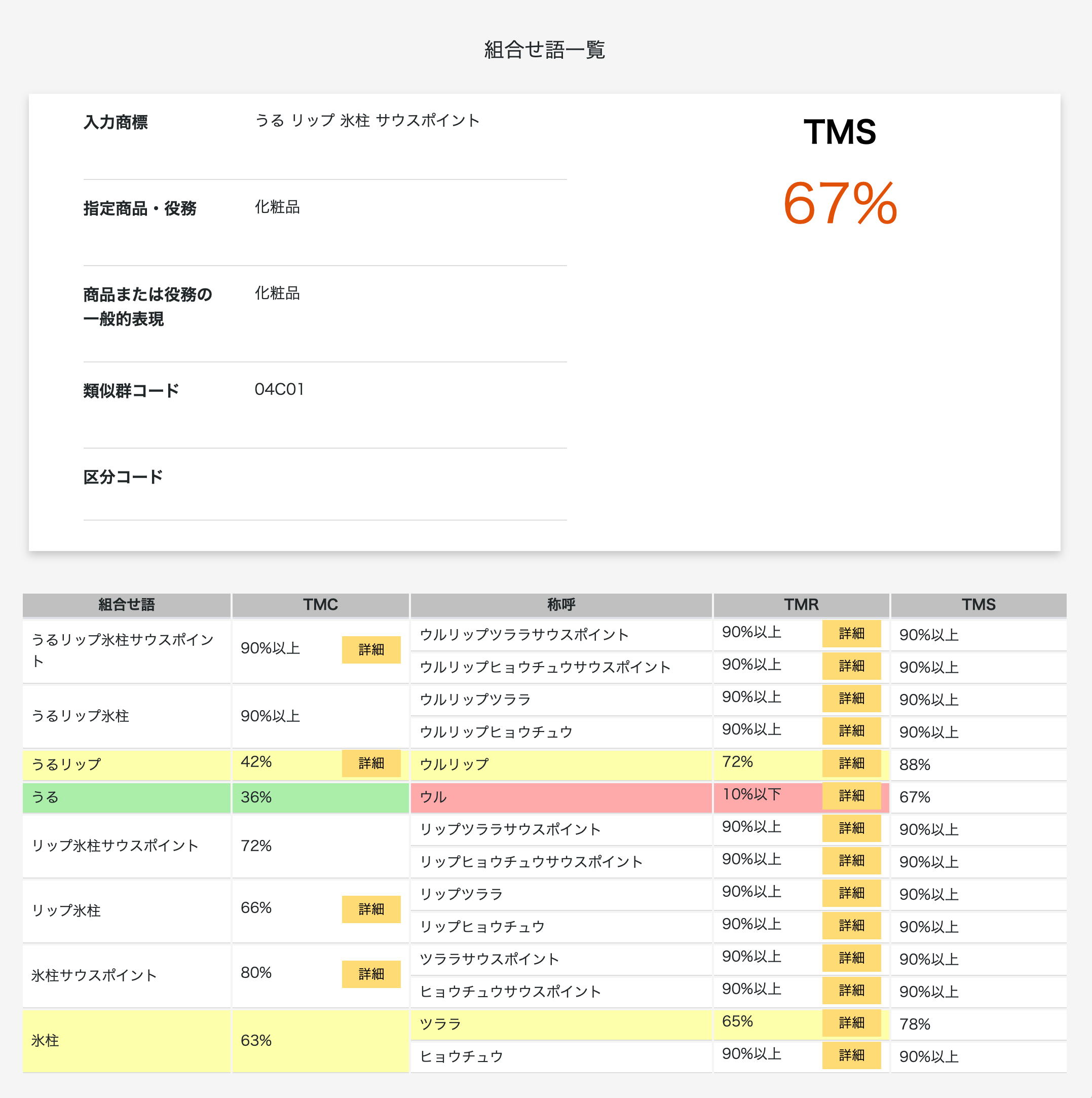 TM-RoBo結合商標判定結果